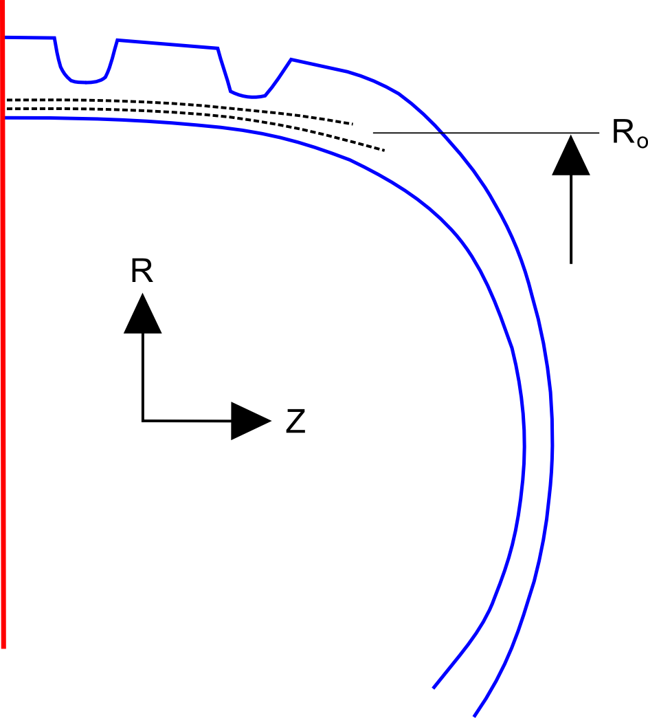 Tire Cross-Section