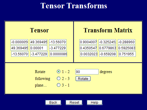 All shear stress tensor