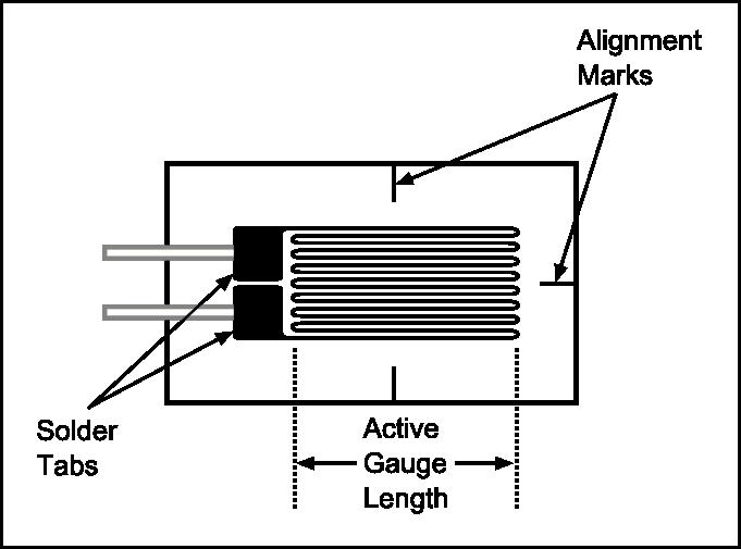Slika Merilnega listica