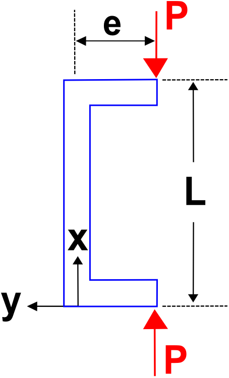 Eccentric Column Buckling